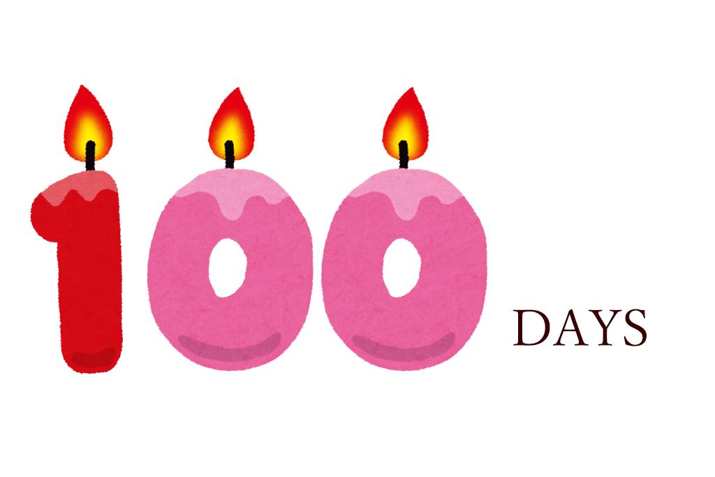お食い初めを行う日は生後100日〜120日